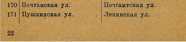 strs_pochtamtskaya-pochtamtskaya_reference-book1933-p22