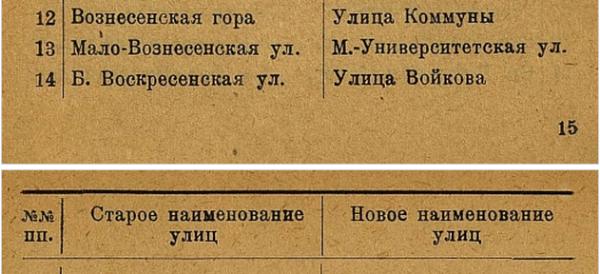 strs_voznesenskaya-gora-kommuni_reference-book1933-p15