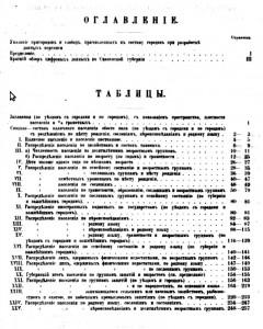 population-census-1897_contents1