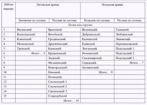 di-dovgyallo_grunwald_table