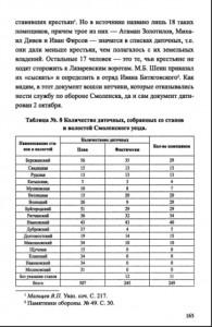sv-aleksandrov_mobilization-1609_p165