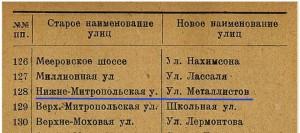 n-mitropolskaya-metallistov_reference-book1933-p27