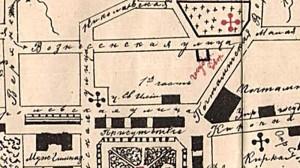 map-fr_plan-1898