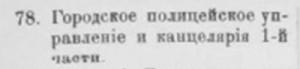 n78-sighature_map-sheblovinskiy-1908