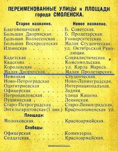 m-dvoryanskaya-m-prolenarskaya_renamed_streets-1925