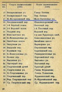 m-voskresenskiy-lane--m-noginskaya-str_reference1933_p16