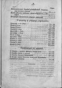 pam-kn_smolensk-1904_contents-p44-applications