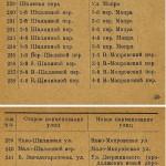list_renamed-streets-1933_shklannaya_p25-26