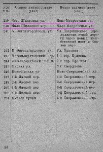 smolensk-reference-book1933_p26