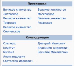 litva-moskva-war-1368-1372_wikipedia-fragm